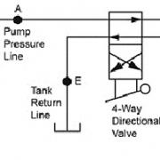 طراحی سیستم هیدرولیکی