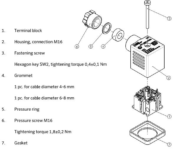 اجزا تشکیل دهندهسوکت ضد انفجاراجزا تشکیل دهندهسوکت ضد انفجار