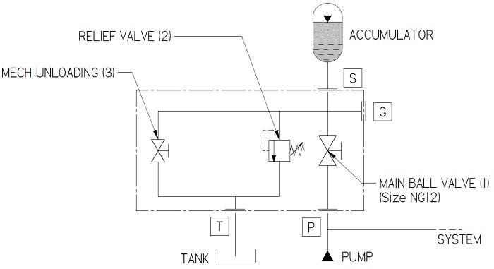 نصبشیر برقی زیر آکومولاتور