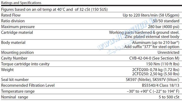 جدول فلودیوایدر ویکرز 2CFD200