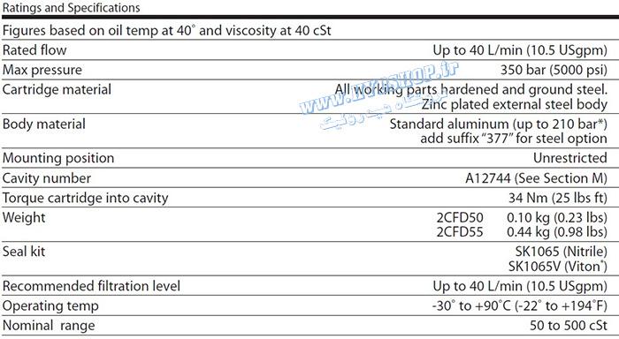جدول فلودیوایدر ویکرز 2CFD50