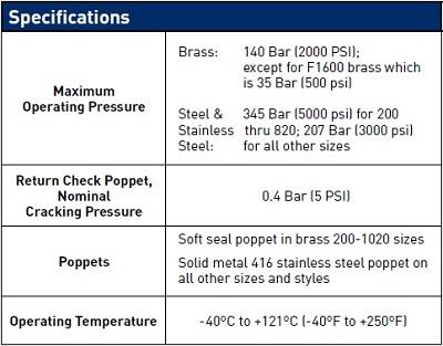 مشخصات و ویژگی های فلوکنترل سوپاپدار سری F پارکر