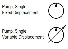نماد پمپ هیدرولیک در سیستم-هیدشاپ